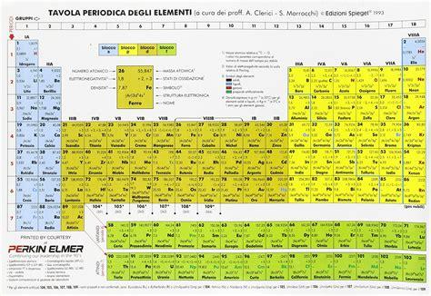 tenda doccia tavola periodica tenda doccia tavola periodica 28 images tenda da
