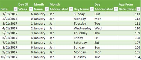 format date power query power query date formats my online training hub
