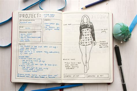 fashion planner journal style blogging never run out of things to about again that never ends books how i use my bullet journal for sewing planning and more