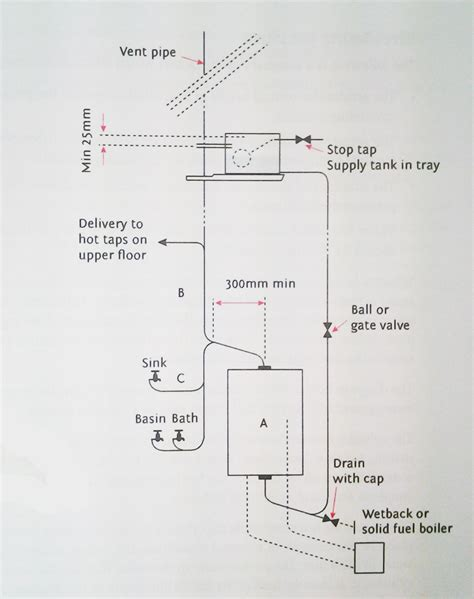 electric fuel location idle air valve