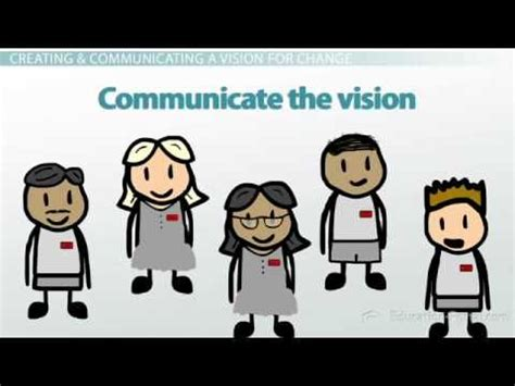 kotter change model youtube applying kotter 8 step change model animated part 7