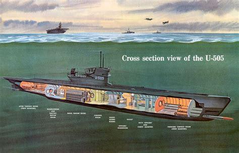 Enigma Machine and Its U-boat Codes - U-505 IN PERIL U Boat