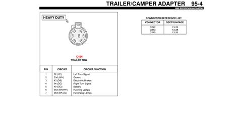 pj trailer wiring with junction box diagrams 1999 dodge