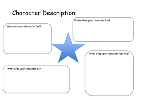 character description template ks1 character description frame by samsotts teaching