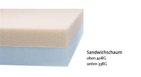 matratze zerschneiden die schaumstoffschwestern matratzen