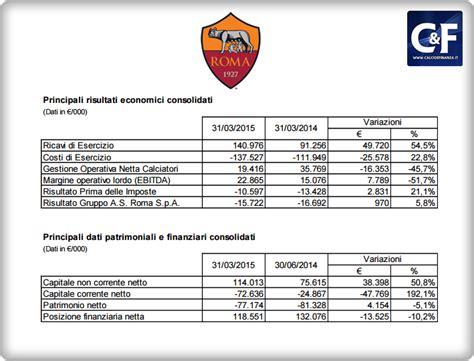 bilancio della roma mercato ricavi e stadio i 3 nodi economici da risolvere