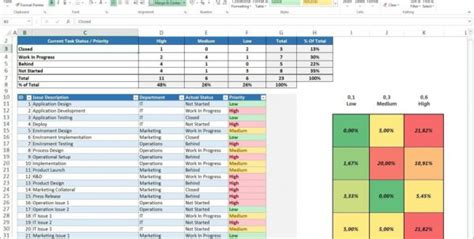 Kpi Spreadsheet Template Kpi Spreadsheet Spreadsheet Templates For Busines Kpi Dashboards In Key Performance Indicators Templates Excel
