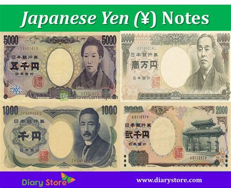 currency jpy japanese yen jpy japanese currency yen currency