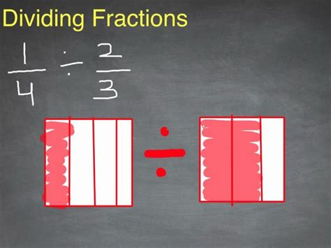 Concept Wedding Division by 17 Best Images About Fractions On Models A