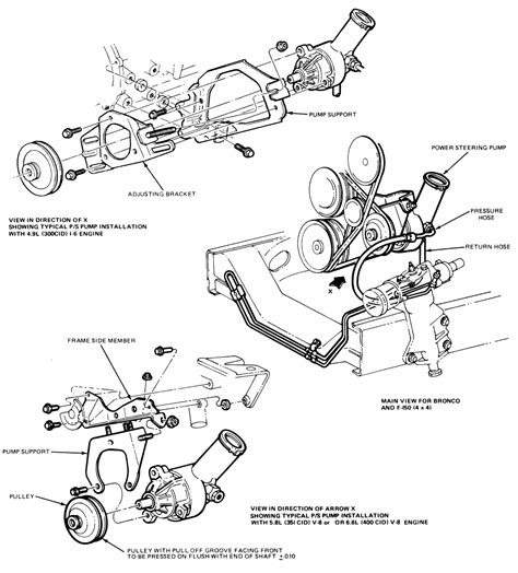 electric power steering 1999 ford econoline e350 parental controls f350 power steering pump diagram f350 free engine image for user manual download