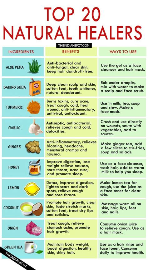 Home Detox Remedies by Best 25 Daily Health Tips Ideas On