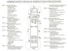 section 11 pre trip vehicle inspection test 1000 images about stuff to buy on pinterest trips