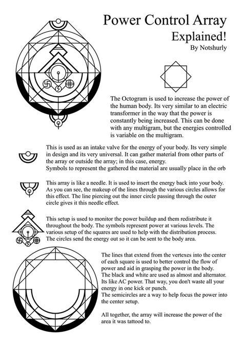 Pin de Boban Mitevski en Transmutation Circles | Alquimia