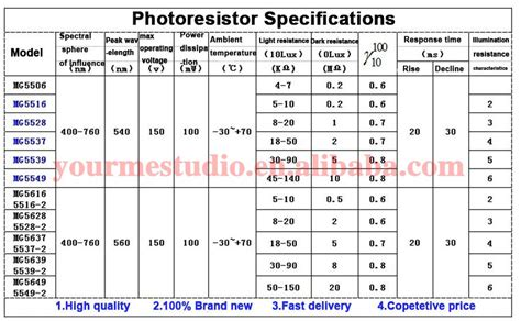photoresistor sizes photoresistor technology 28 images 5mm cds light dependent resistor buy light dependent