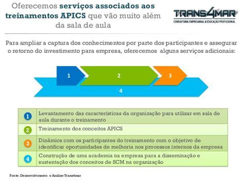 modelo apics trans4mar consultoria e gerenciamento de projetos
