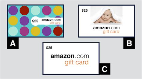 which stock photos convert higher - Gift Card Study