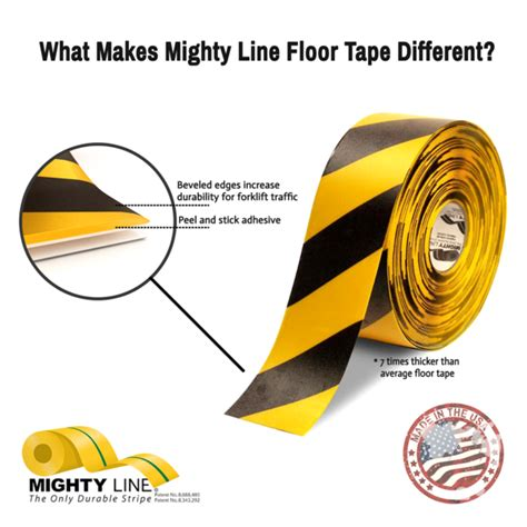Mighty Line Floor by Mighty Line Floor Gurus Floor