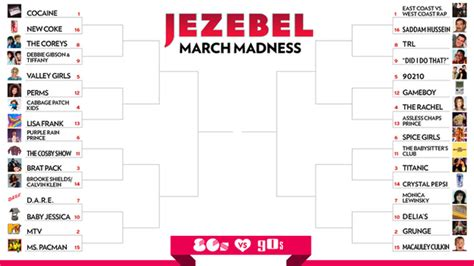 thefws march madness brackets best 90s cartoon characters 20 march madness brackets with a pop culture twist