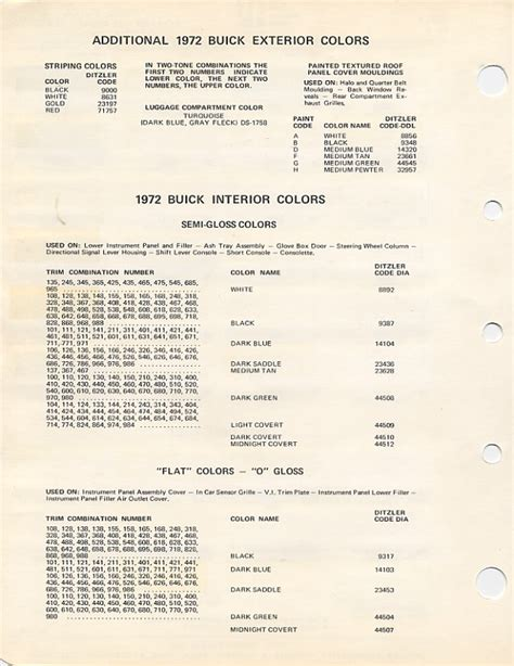 1972 interior trim codes