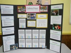 How to make a science fair project backboard science fair coach com