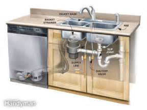 Kitchen Faucet Leaking Under Sink Find And Repair Hidden Plumbing Leaks The Family Handyman