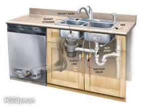 kitchen sink plumbing leak faucet leaking sick leaks base plumbing leak under sink when dishwasher runs