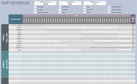 excel employee schedule template free daily schedule templates for excel smartsheet