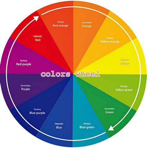cara membuat warna coklat dengan cat akrilik tips memilih kombinasi warna cat rumah yang bagus