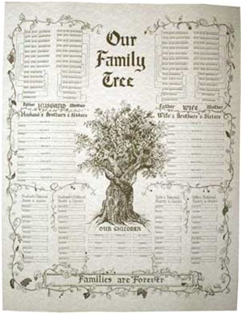family history tree template pedigree charts forms