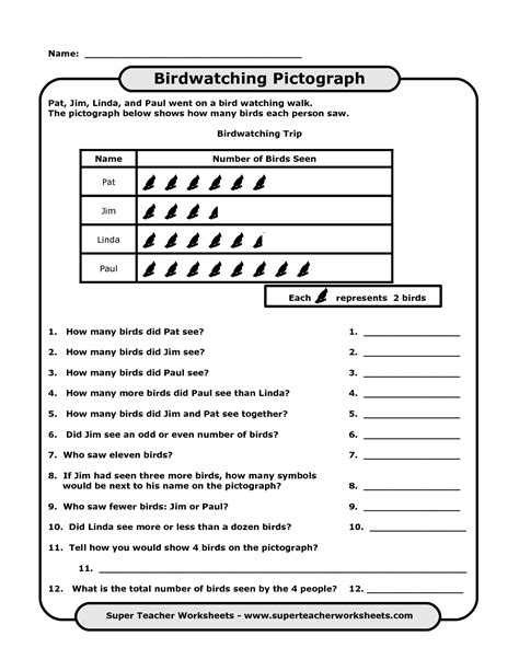 Pictograph Worksheets by Search Results For Pictograph Worksheets 2nd Grade
