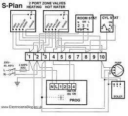 s plan zone central heating wiring diagram electrician s