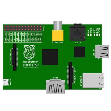 Raspberry Pi 1 Rev B javascript robotics platform support johnny five