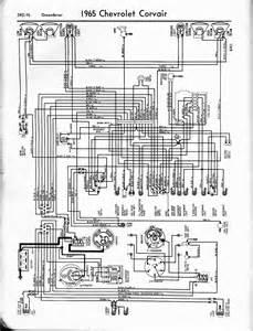 1965 corvette dash wiring diagram dash download free