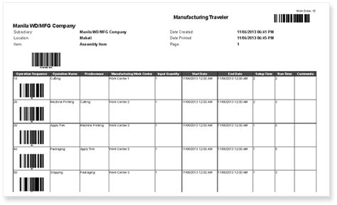 Netsuite Release 2014 1 Preview Aminian Business Services Manufacturing Traveler Template