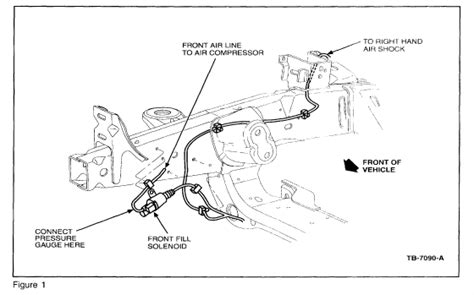 Brake Line Diagram For 1999 Ford Expedition 1998 Ford Expedition Ke Line Diagram 1998 Free Engine