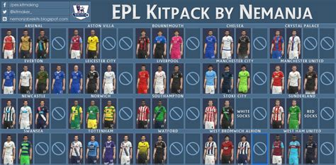 Patch Jersey Epl Putih 1516 pes 2016 epl 15 16 kitpack by nemanja pes patch