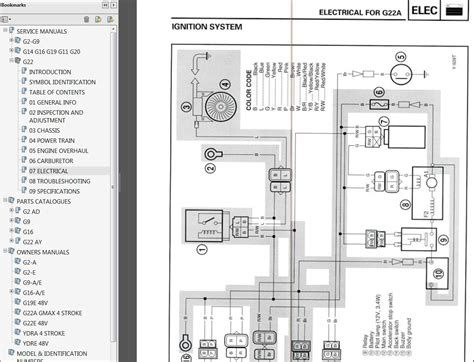 gem electric car wiring diagram get free image about