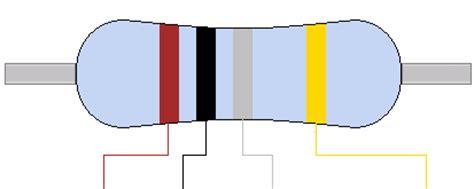standard resistor values 0 1 0r1 0 10 ohm resistor colour code