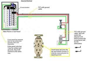 cat5e wiring diagram receptacle cat 5e cable diagram