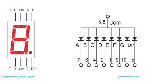arduino tutorial 7 segment display arduino and seven segment display interfacing