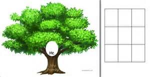 family tree words on a limb