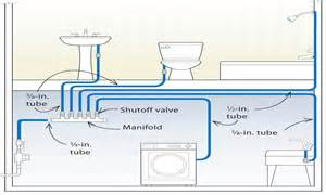 manifold piping diagram hydronic heating systems manifold