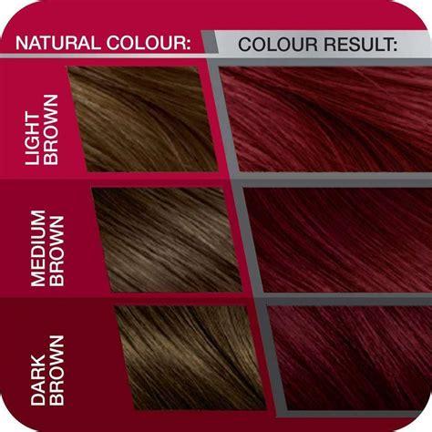 ion medium intense red reviews medium intense red blonde hair dark brown hairs of medium