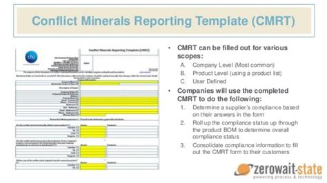 conflict minerals declaration template professional and