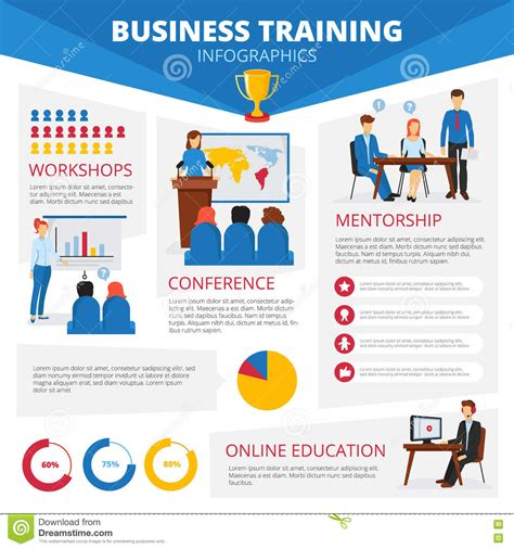 infographic tutorial 187 infographic tutorial illustrator modern business training infographic presentation poster