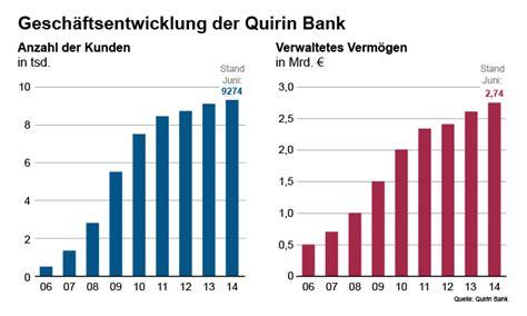 quirin bank honorarberatung gest 228 rkt und trotzdem schwach