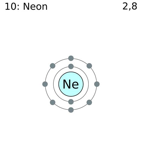 Neon Protons by Chem November 2009