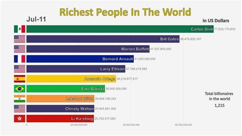 world map of billionaires 2018 maps