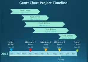 gantt chart template free gantt chart template 9 free sle exle format