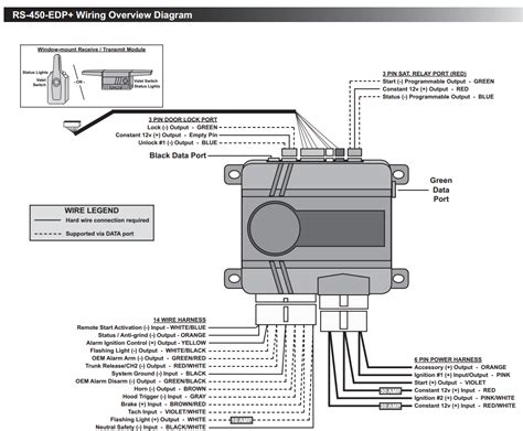 wiring diagram of car starter wiring diagram with